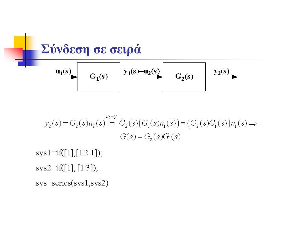 Σύνδεση σε σειρά sys1=tf([1],[1 2 1]); sys2=tf([1], [1 3]);